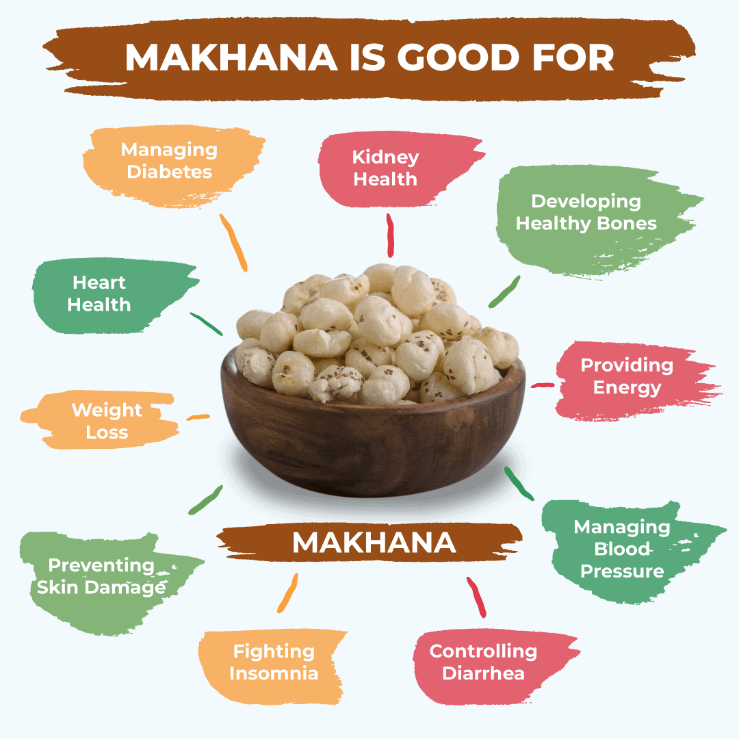 Makhana Benefits - Nummy Makhana