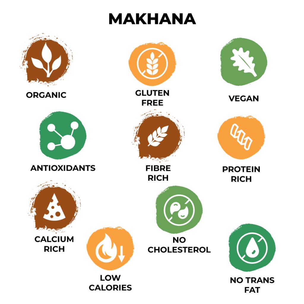 Makhana Health Benefits - Nummy